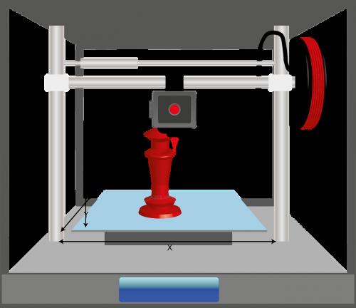printer 3d printer model