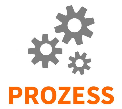 process gear work