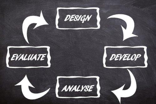 process  development  management