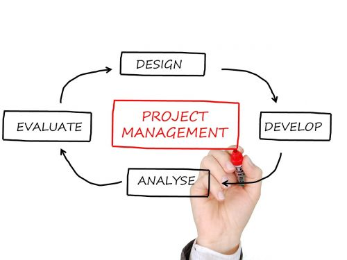 project management business planning project manager