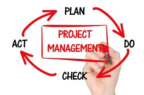 project management planning business