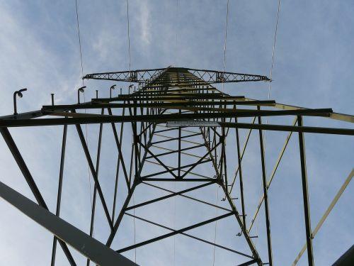 pylon current electricity
