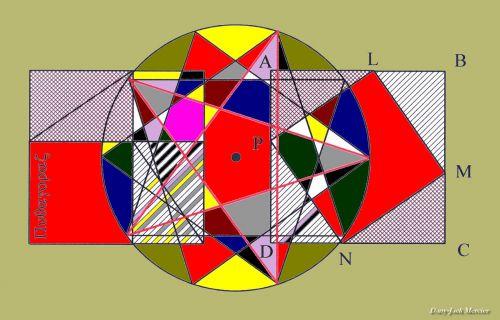 Pythagoras Color