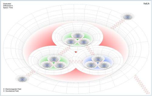 Quantum Gravity Explained