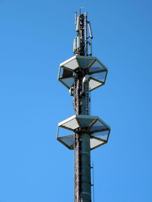 radio transmitter reception