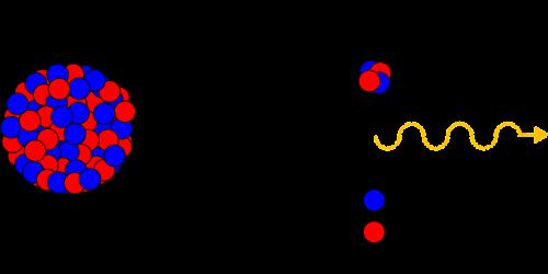 radioactivity radioactive symbol