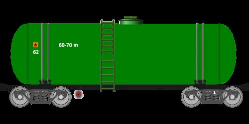 railways tank car tank wagon