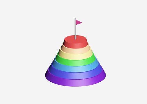 rainbow  ranking  three-dimensional shapes