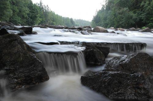 rapids flow power