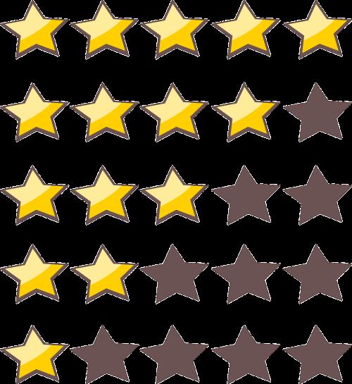 rating stars system