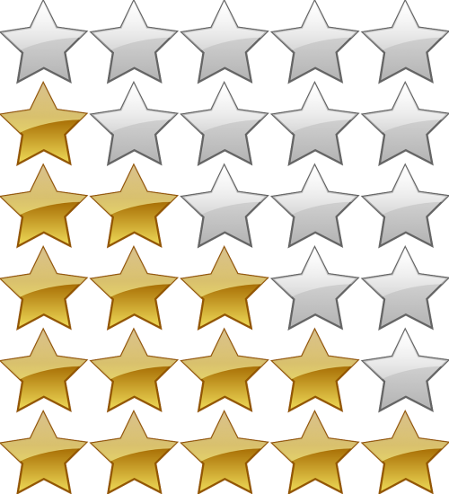 rating stars gold