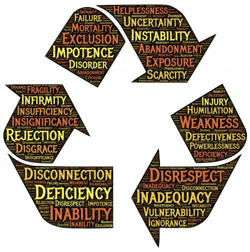 recycle insecurity negativity
