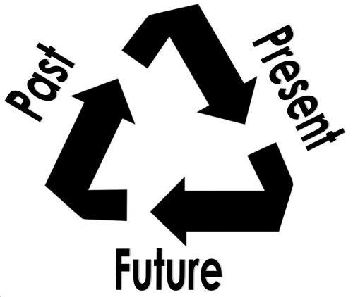 recycle past present