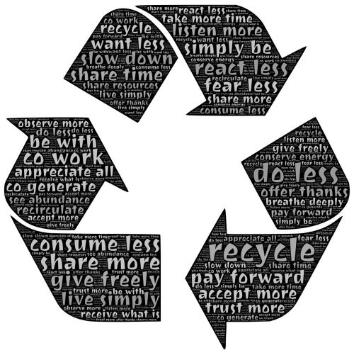 recycle recirculate share