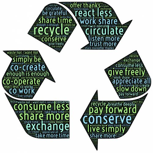 Recycling Concepts Of Sharing
