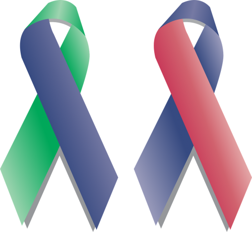 ribbon awareness syndrome