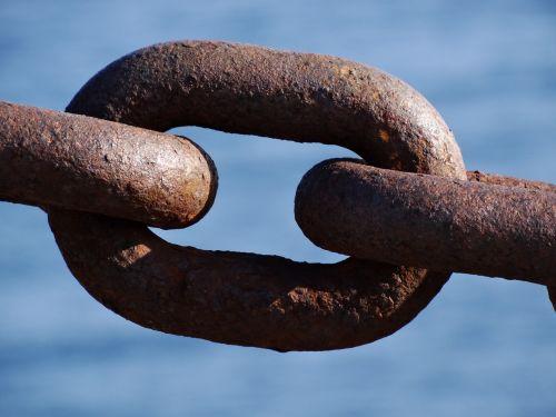 ring string rust