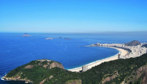 rio view from sugarloaf copacabana