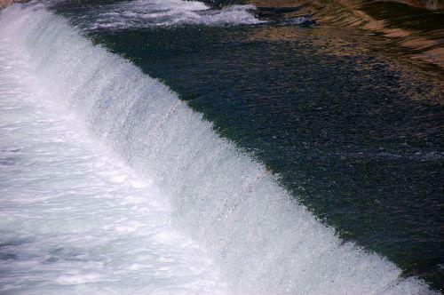 river water flow