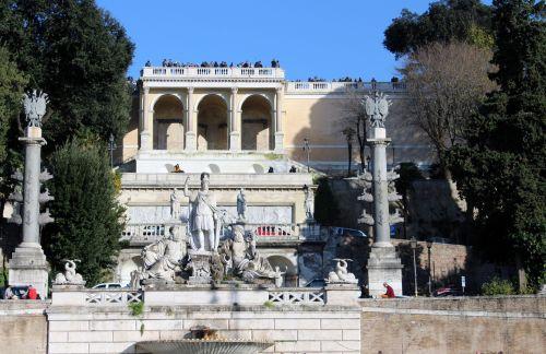 rome piazza del popolo pincio