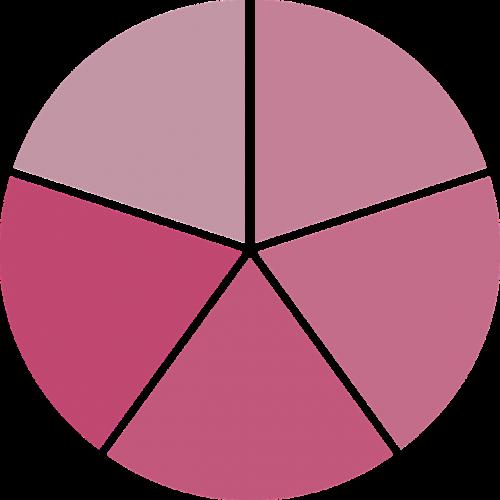 rosa tone algorithm