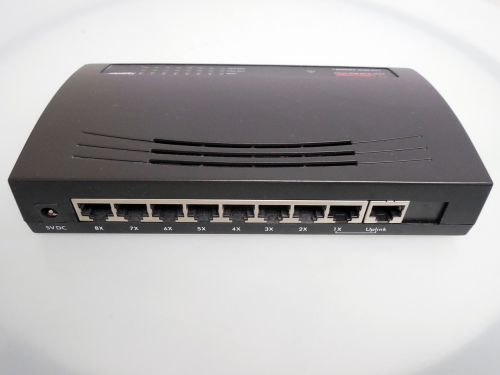 router network connection