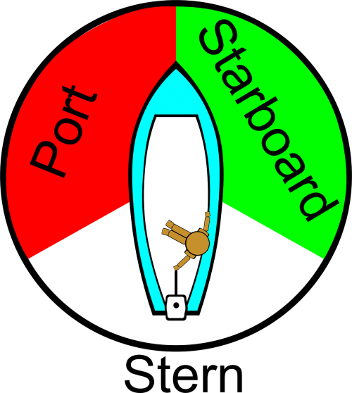 sail-port-starboard sailing rules