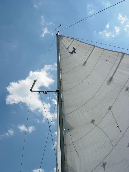 sailboat chandler motion warnemunde