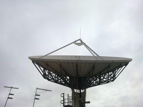 satellite dish parabolic mirrors reception