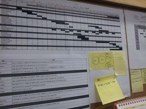 scheduled calendar schedule