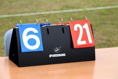 scoreboard score count