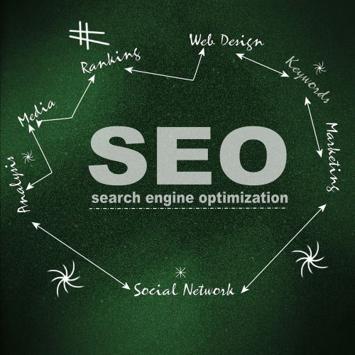 seo web marketing