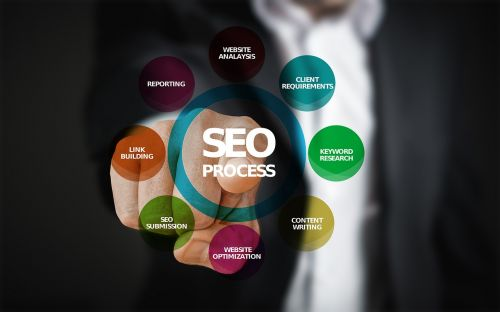 seo optimization search engine optimization