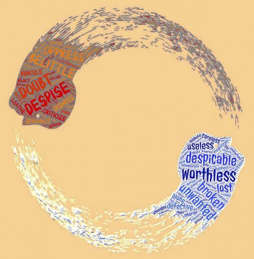 shame loop spiral