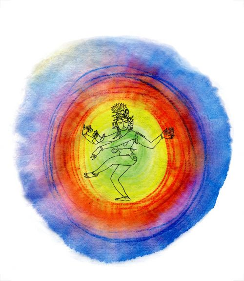shiva religion hinduism