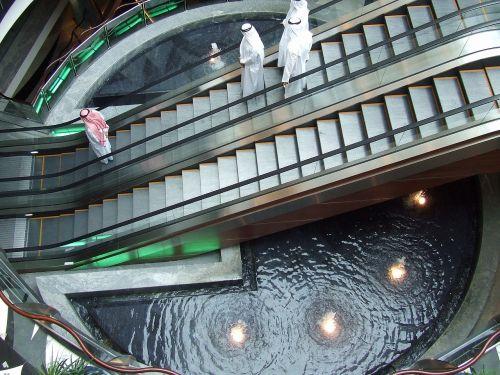 shopping mall dubai uae