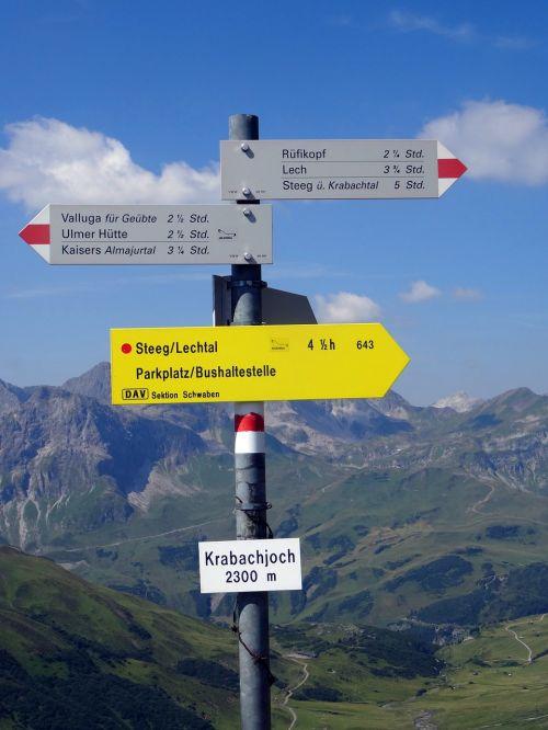 signalling panels indication