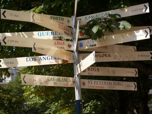 signpost cities sign