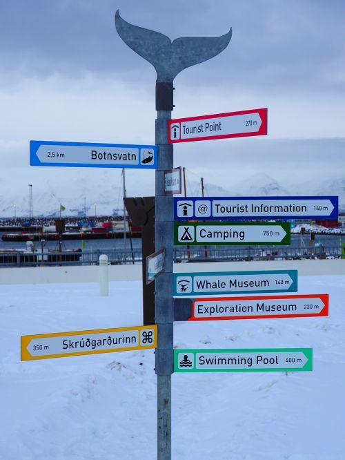 signposts akureyri directory