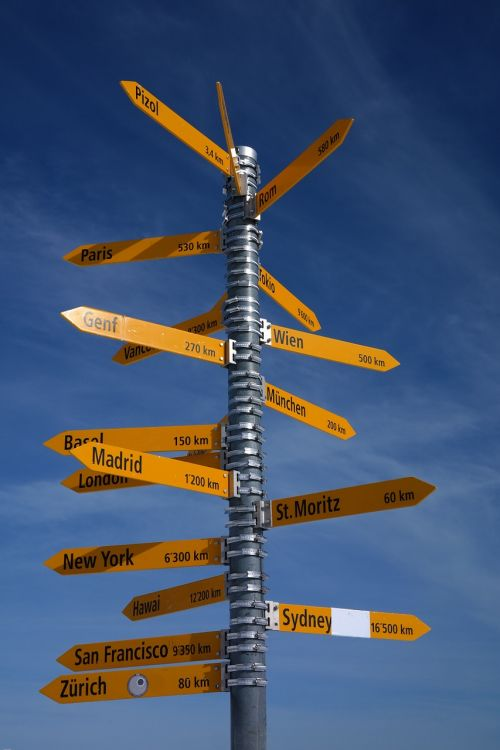 signposts directions pizol