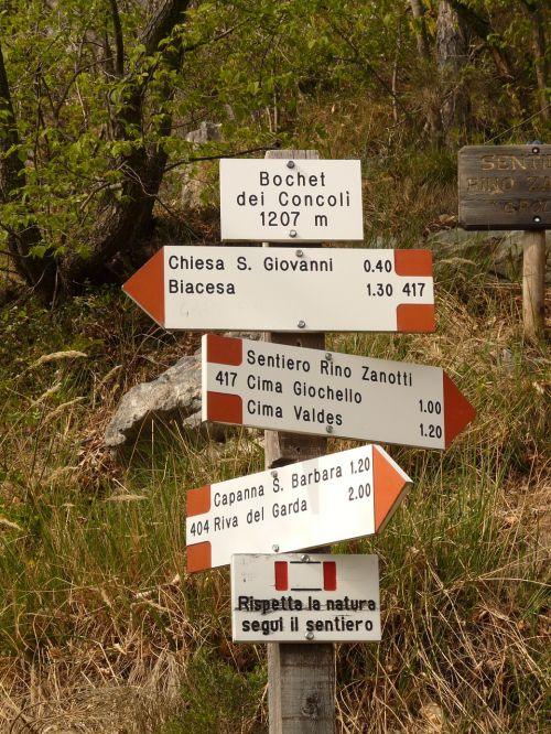 signs signposts directory