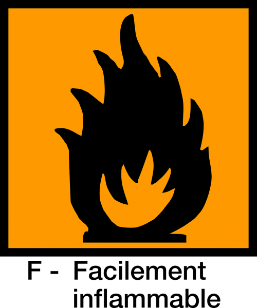 signs inflammable warning