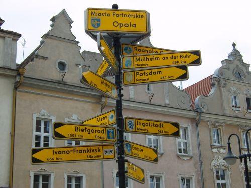 signs city poland