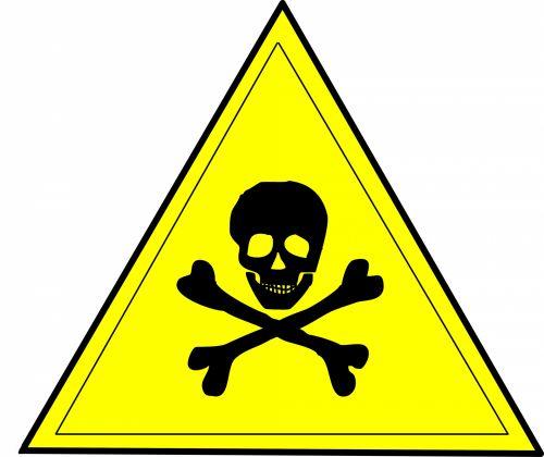 Skull Hazard Sign