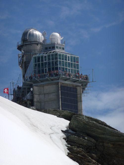 sky solar observatory jungfraujoch