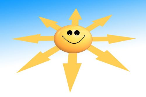 smilie sun direction