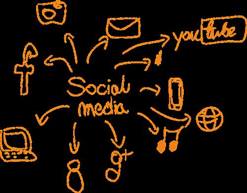 social social media internet