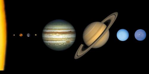solar system sun planet