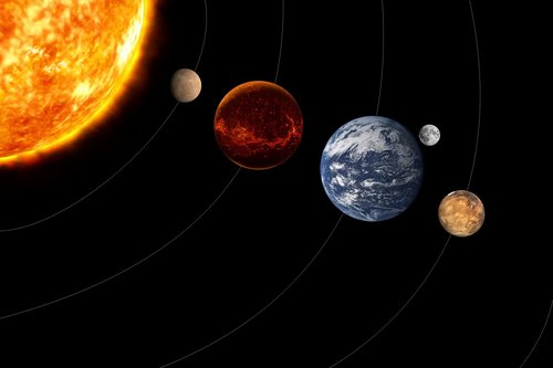 solar system  planet  universe
