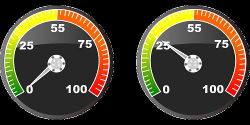 speedometer tachometer speed indicator